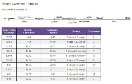 Афины москва расписание