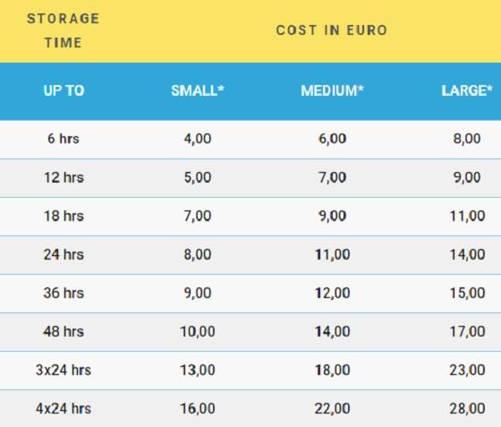 Цены камеры хранения в Афинском аэропорту.