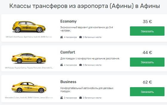 Тарифы такси из аэропорта Афин