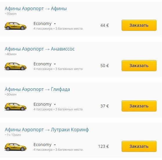 Тарифы на такси из аэропорта Афин в сервисе Kiwi (2017 г.)