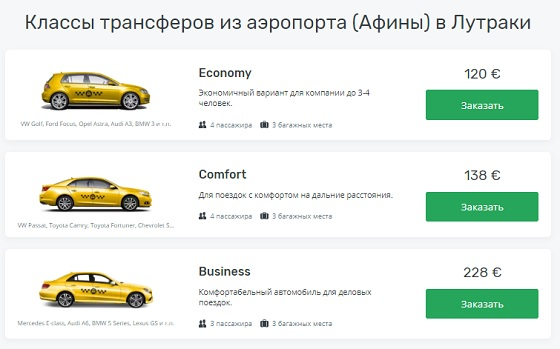 Такси Афины Лутраки